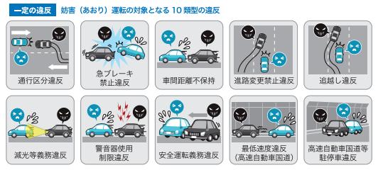 あおり運転10類型