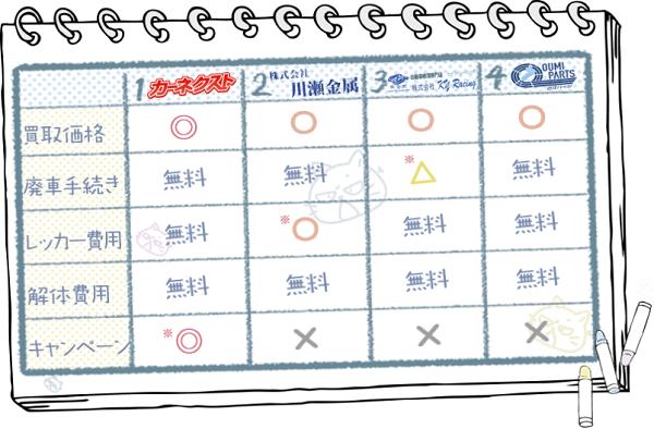 滋賀業者ランキングチャート2